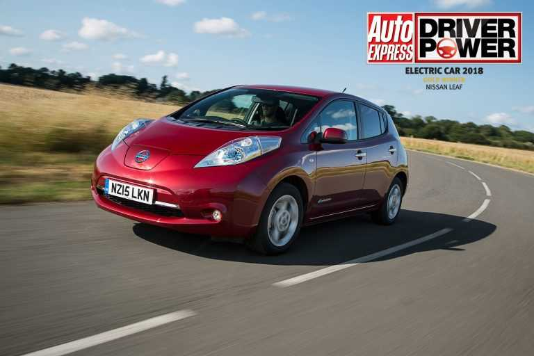 Driver Power Success for Nissan Micra And LEAF