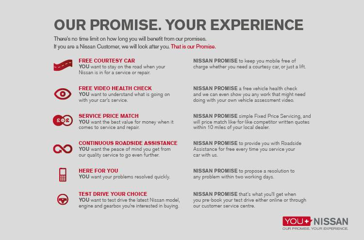 Our Promise. Your Experience
