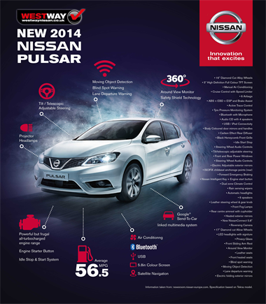 Have you seen The New Nissan Pulsar?